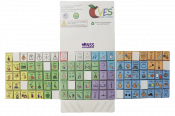CVES™ is a low-tech AAC platform that allows for the seamless presentation of core vocabulary utilizing an exchange component while providing access to fringe words.